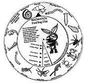 Bog Watch Pool Bug Identification Dial